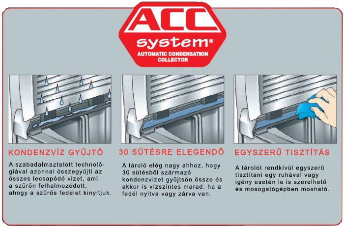 Fritel ACC rendszer kondenzvíz gyűjtésére